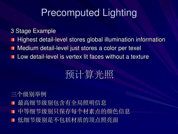 Precomputed Lighting