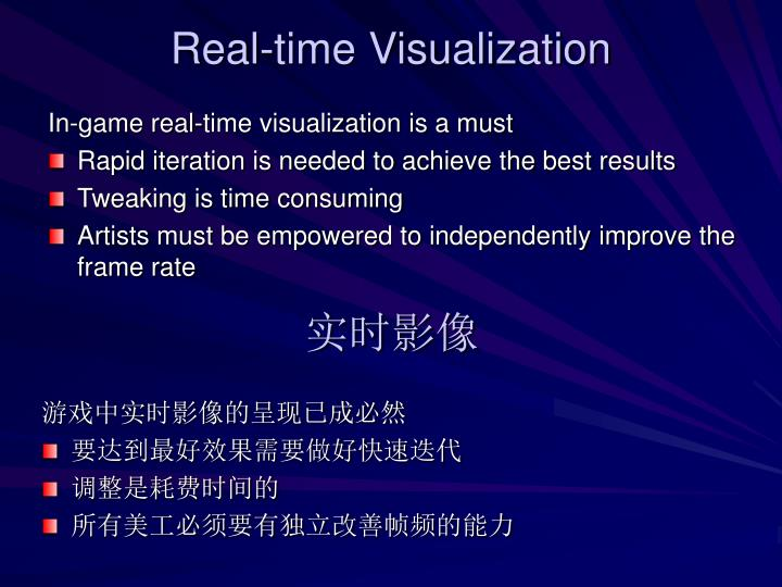 Real-time Visualization