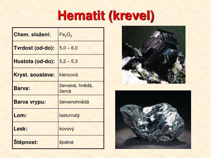 Hematit (krevel)