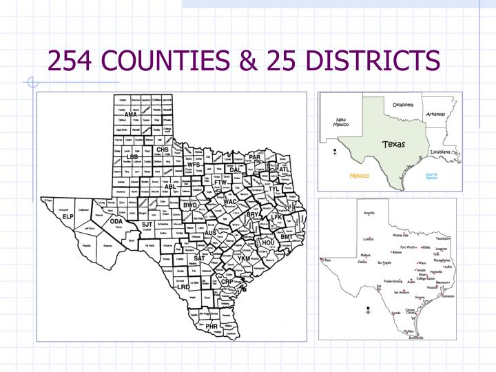 254 COUNTIES & 25 DISTRICTS