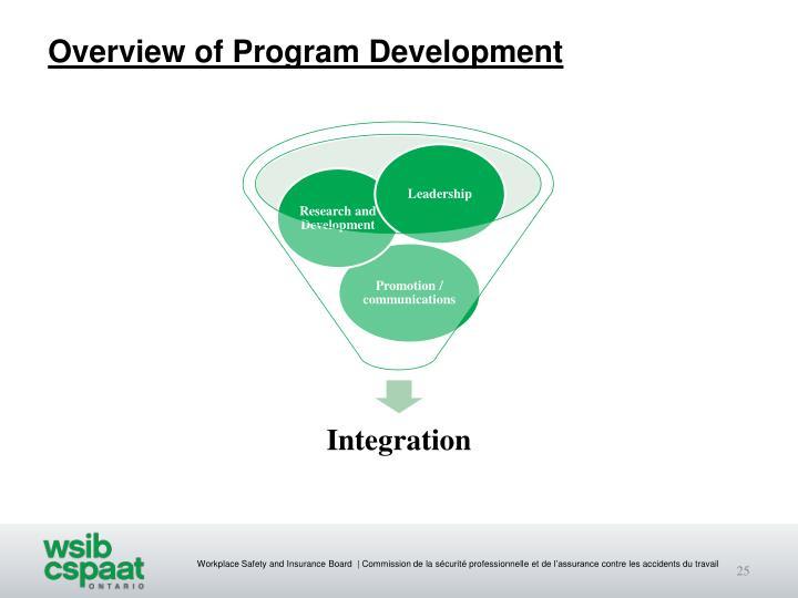 Overview of Program Development