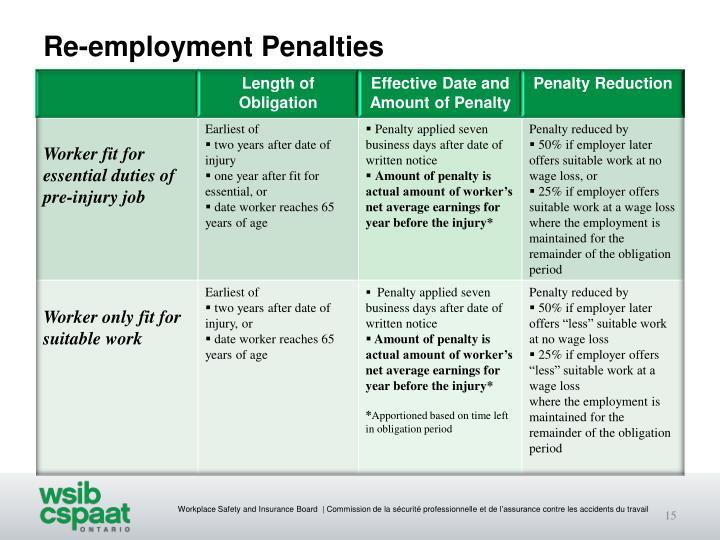 Re-employment Penalties