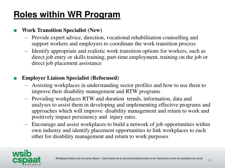 Roles within WR Program