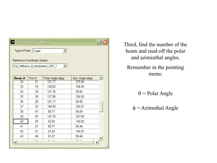 Third, find the number of the beam and read off the polar and azimiuthal angles.