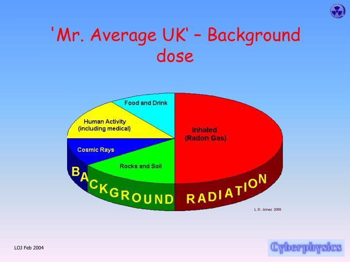 'Mr. Average UK' – Background dose