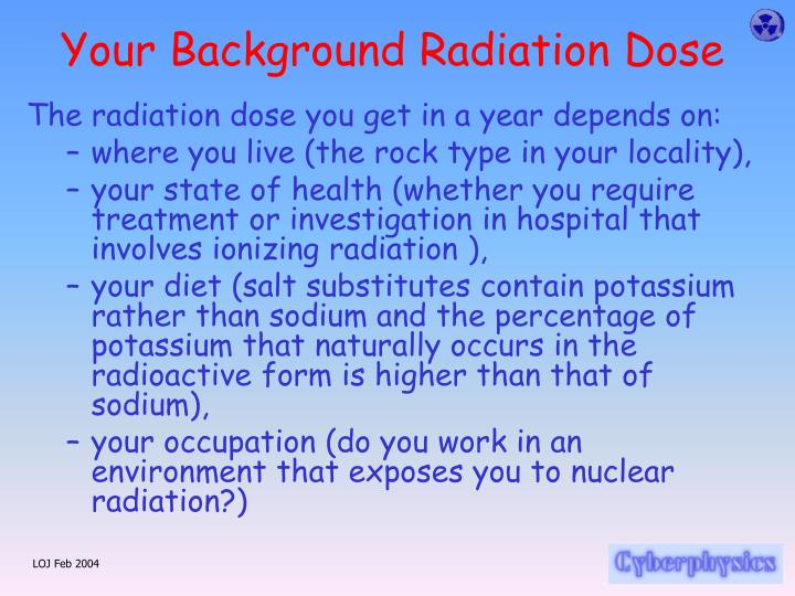 Your Background Radiation Dose