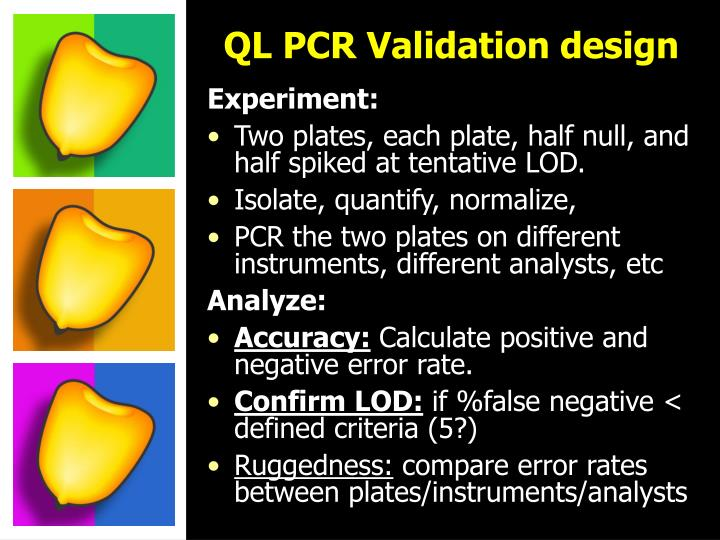 QL PCR Validation design