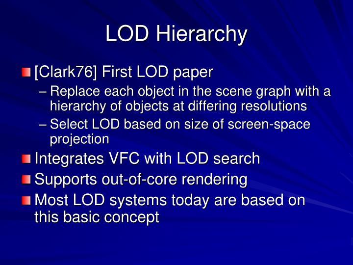 LOD Hierarchy
