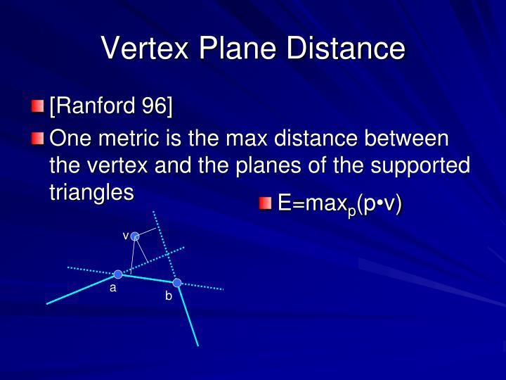 Vertex Plane Distance