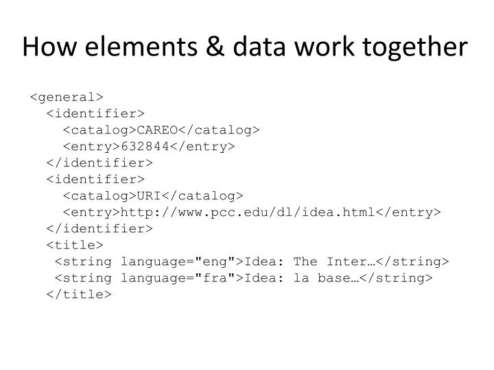 How elements & data work together
