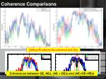 coherence comparisons