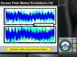 excess polar motion excitations 1d