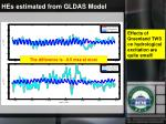hes estimated from gldas model1