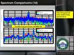 spectrum comparisons 1d