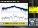 spectrum comparisons 6h