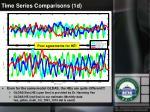 time series comparisons 1d1