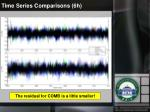 time series comparisons 6h1