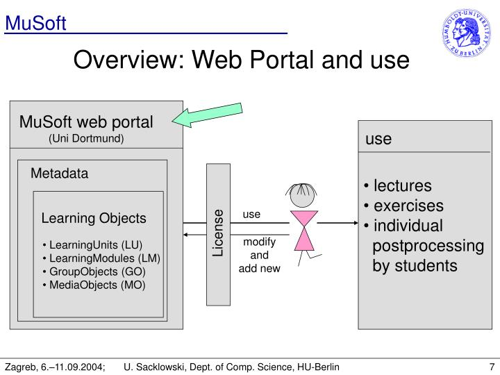MuSoft web portal