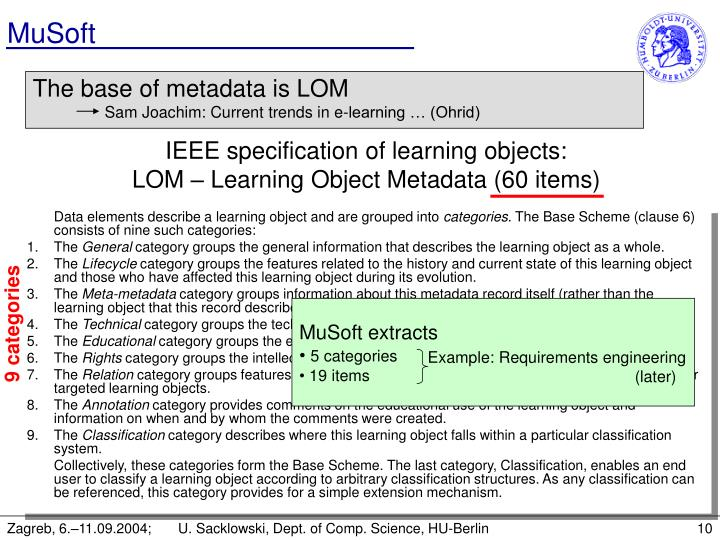 The base of metadata is LOM