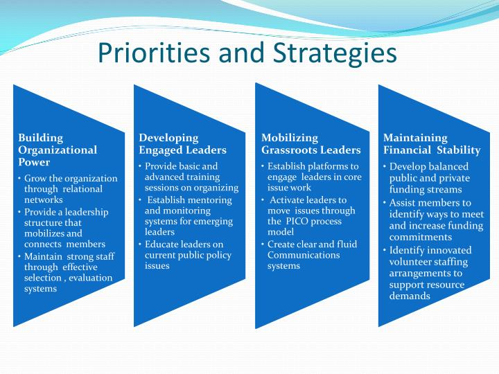 Priorities and Strategies