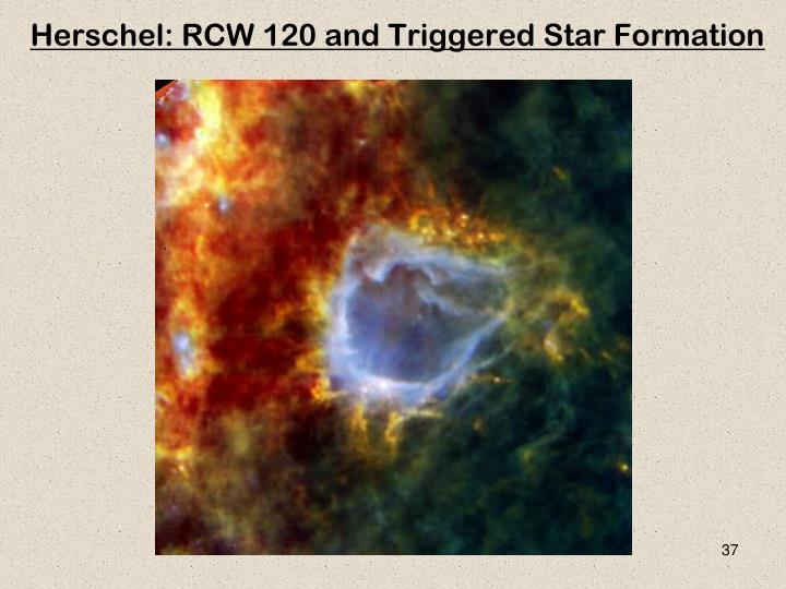 Herschel: RCW 120 and Triggered Star Formation