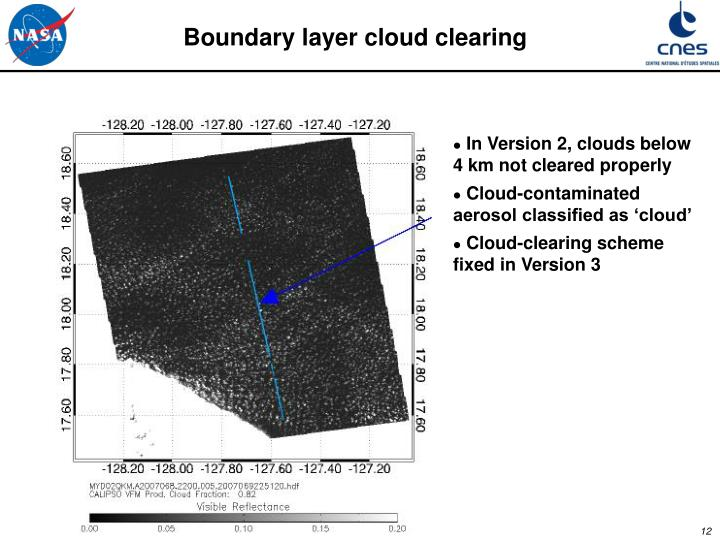 Boundary layer cloud clearing