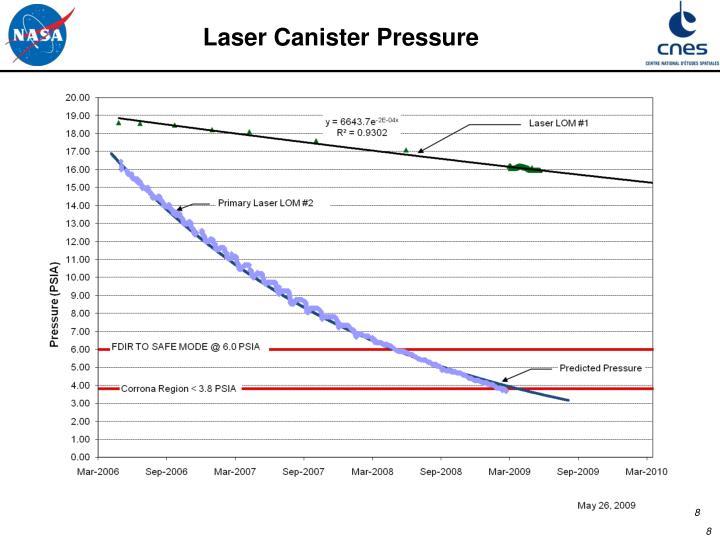 Laser Canister Pressure
