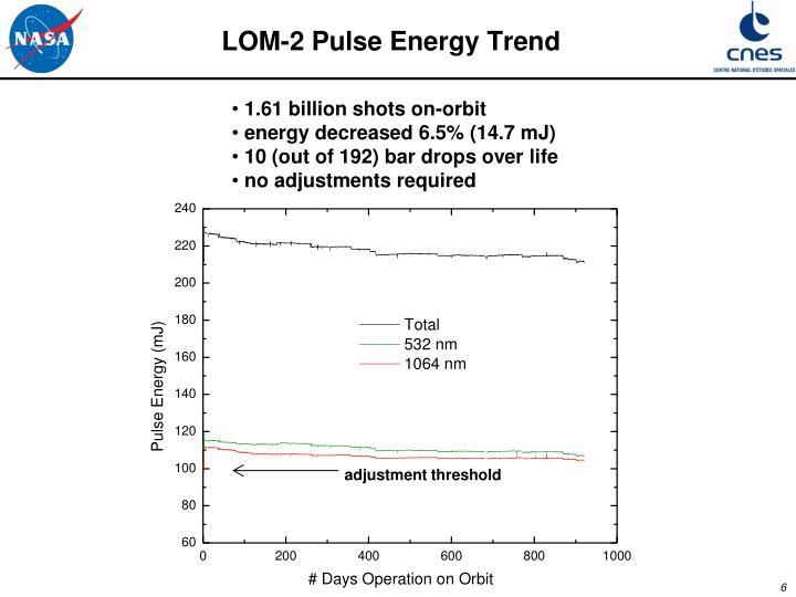 LOM-2 Pulse Energy Trend