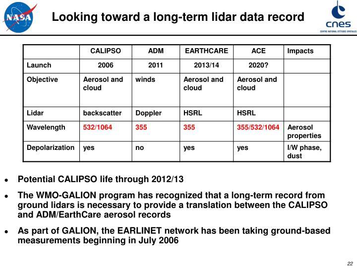 Looking toward a long-term lidar data record