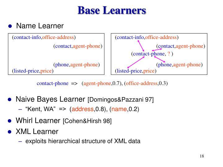 Base Learners