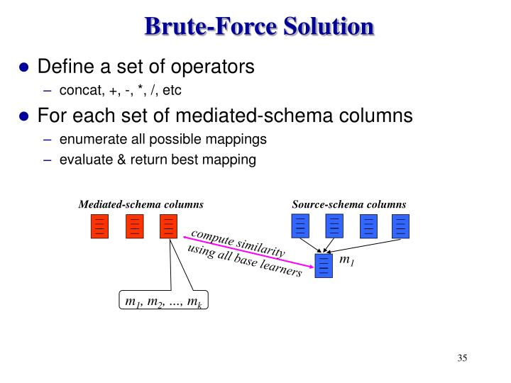 Brute-Force Solution
