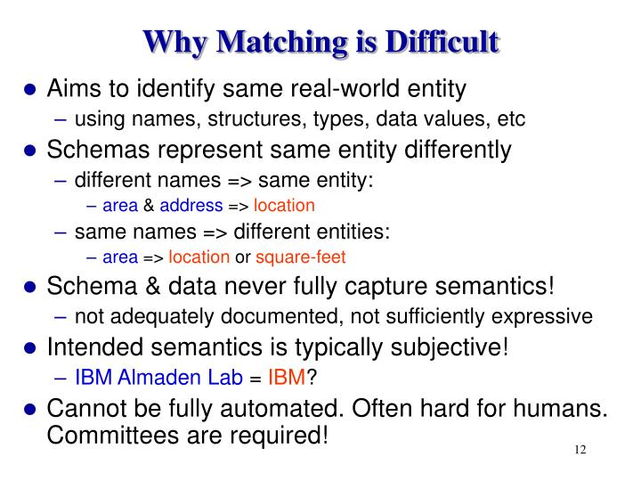 Why Matching is Difficult
