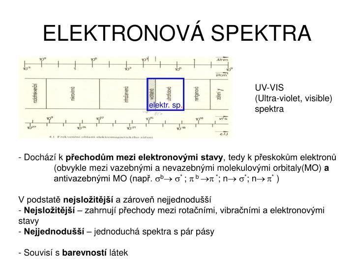 ELEKTRONOVÁ SPEKTRA
