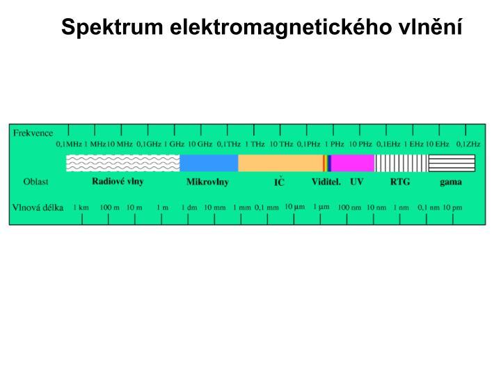 Spektrum elektromagnetického vlnění