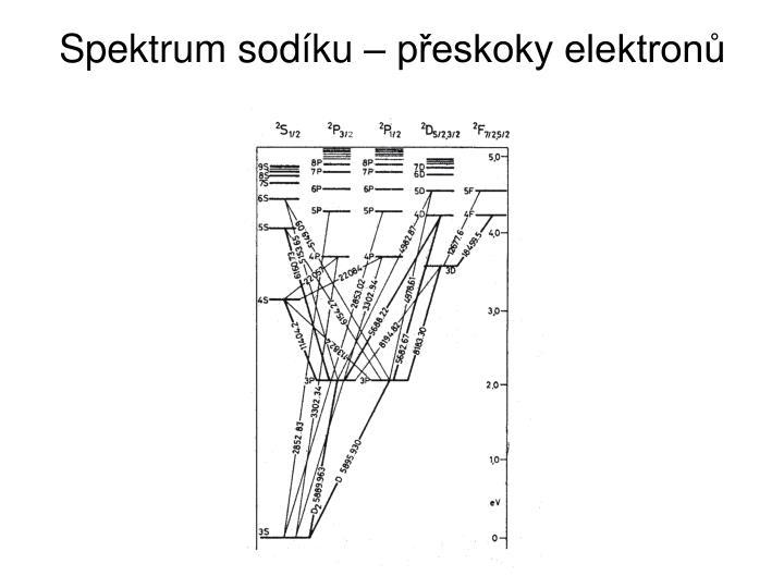Spektrum sodíku – přeskoky elektronů
