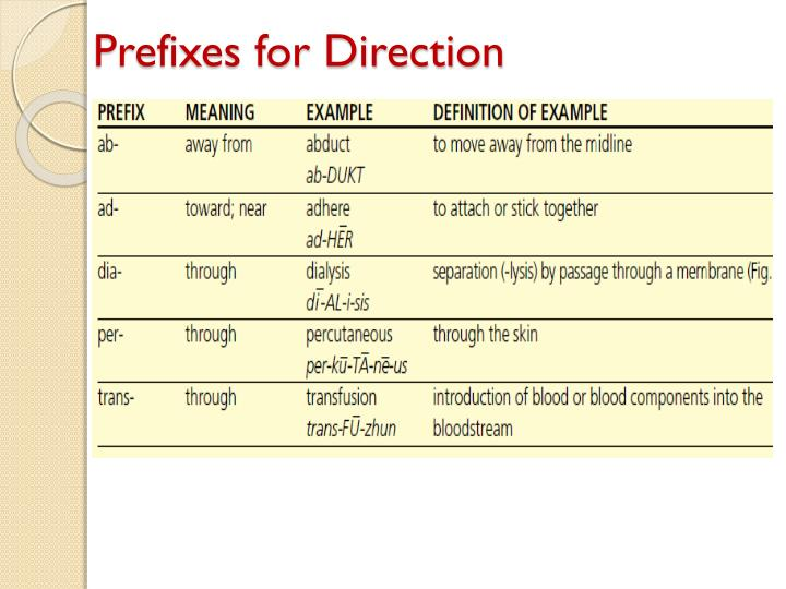 Prefixes for Direction