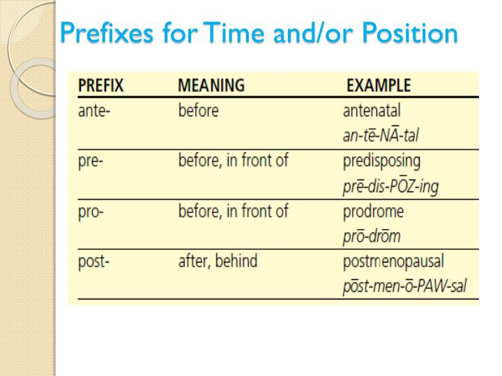 Prefixes for Time and/or Position