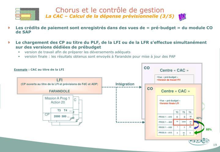 Centre «CAC»