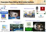 preparatory phase r d by gsi partner institutes