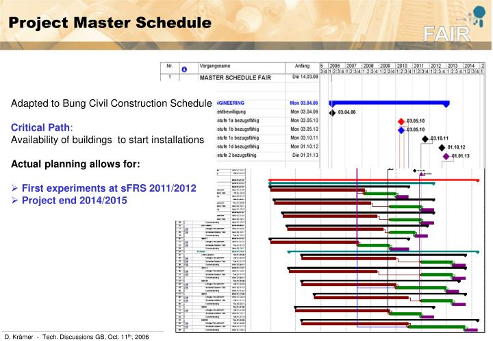Project Master Schedule