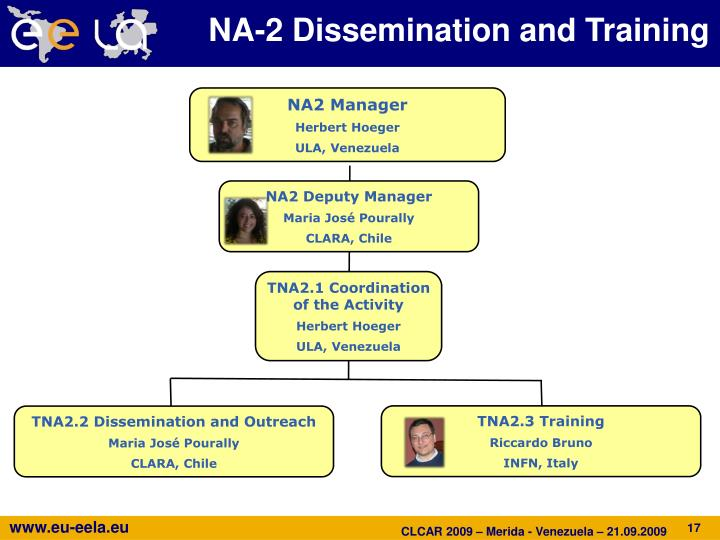 NA-2 Dissemination and Training