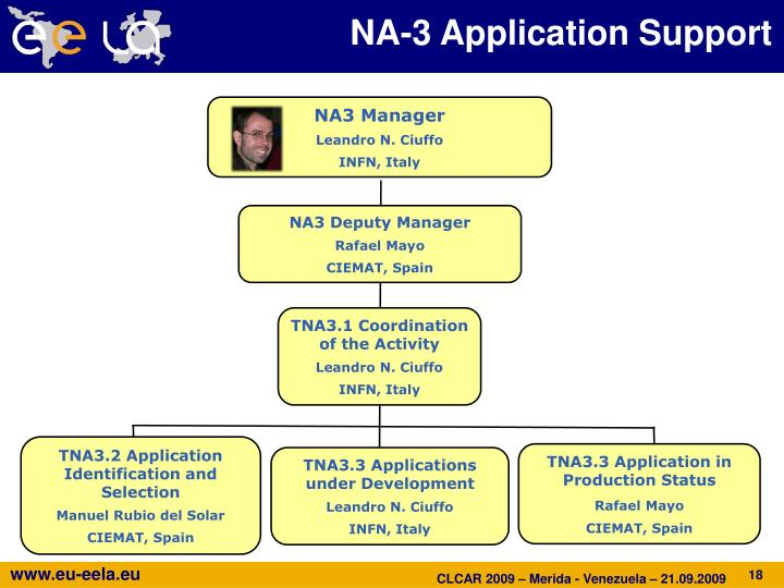 NA-3 Application Support