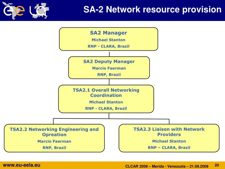 SA-2 Network resource provision