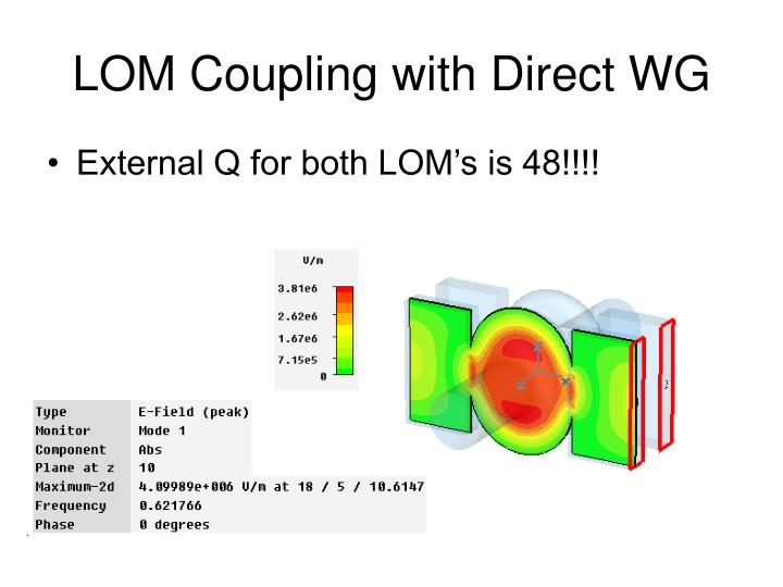 LOM Coupling with Direct WG