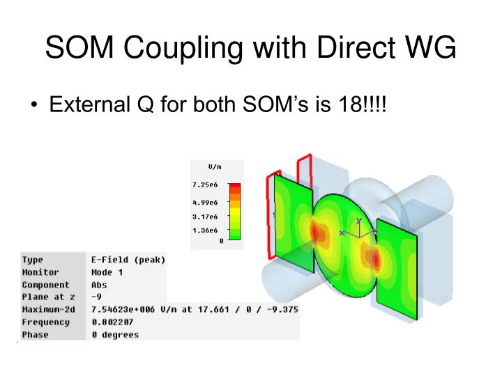 SOM Coupling with Direct WG
