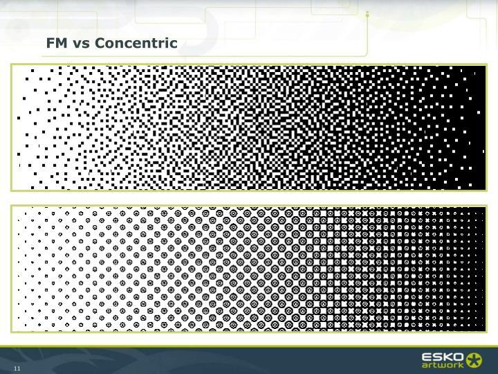 FM vs Concentric