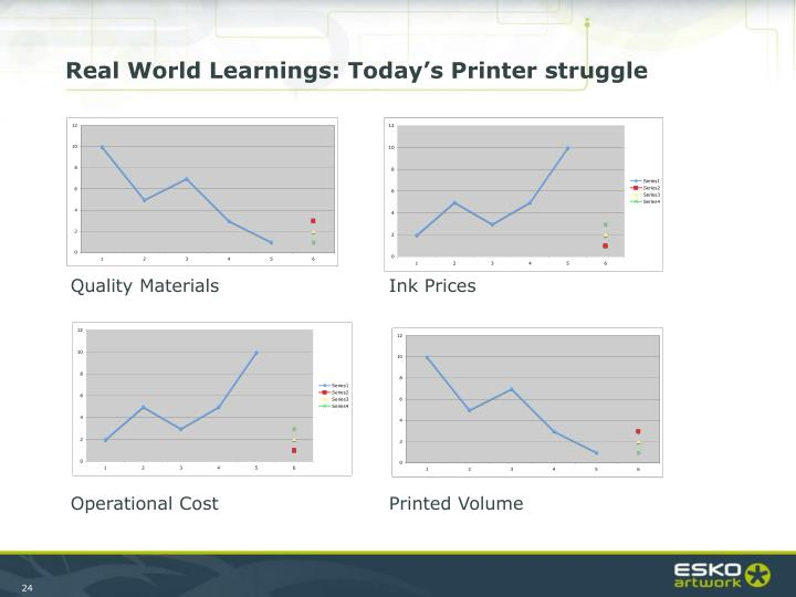 Real World Learnings: Today's Printer struggle