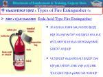 vlugxfdsgf 5 sfz s types of fire extinguisher f v