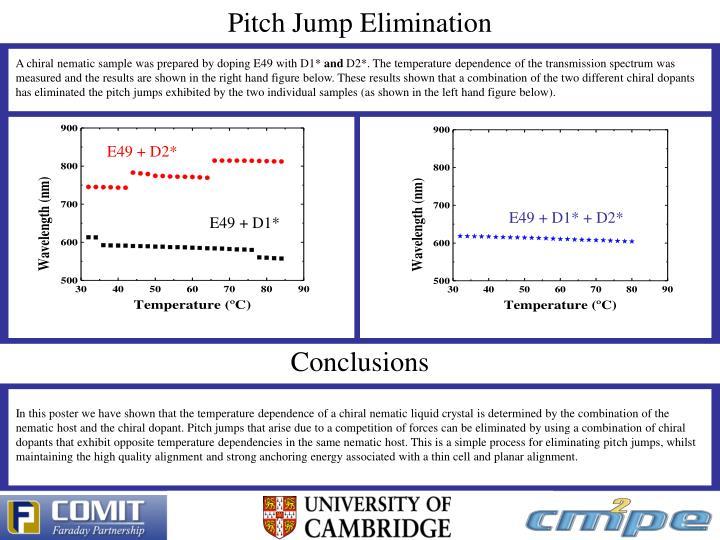 Pitch Jump Elimination