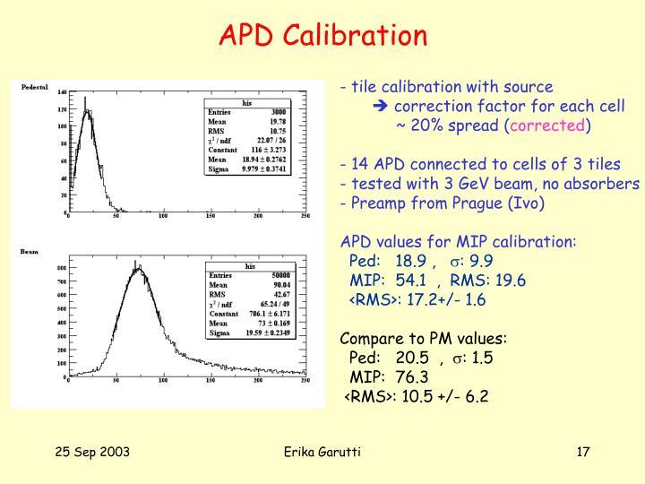 APD Calibration